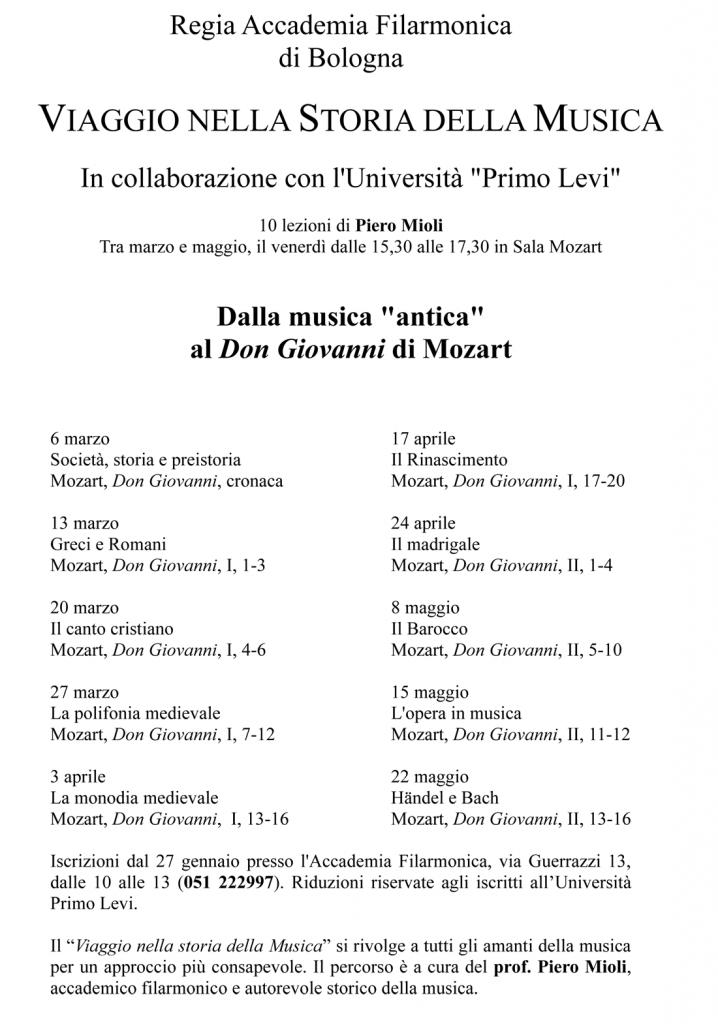 Viaggio nella Storia della Musica 2020 - Prof. Piero Mioli